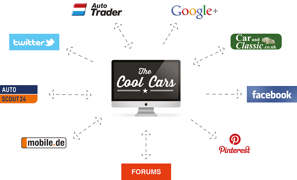 Info graphic The Cool Cars-v2