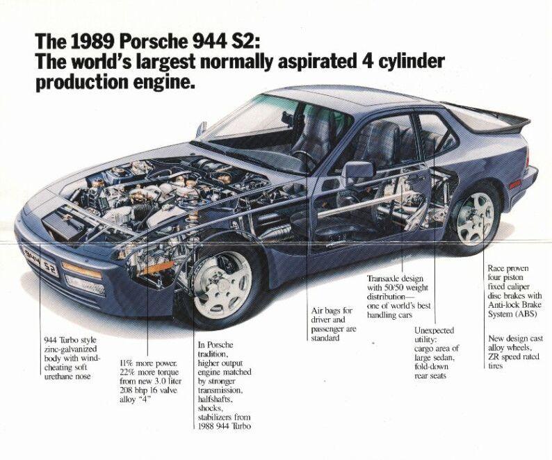 Porsche 944 S2 01